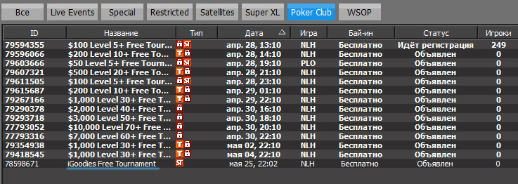iGoodies Free Tournament от 888покер
